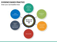 Evidence Based Practice PPT slide 27