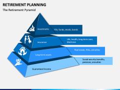 Retirement Planning PPT Slide 3