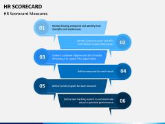 HR Scorecard PPT Slide 9