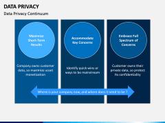 Data Privacy PPT Slide 5