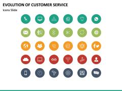 Evolution of Customer Service PPT Slide 20