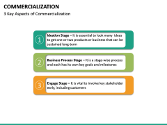 Commercialization PPT Slide 26