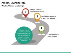Affiliate Marketing PPT Slide 20