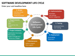Software Development Lifecycle PPT Slide 18