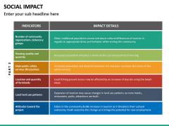 Social Impact PPT Slide 36