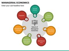 Managerial Economics PPT Slide 22