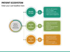 Patient Ecosystem PPT Slide 23