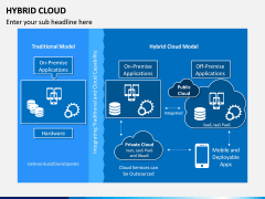 Hybrid Cloud PPT Slide 4