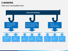 E-Banking PPT Slide 10