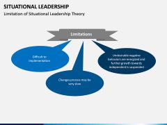 Situational Leadership PPT Slide 20