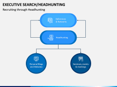 Executive Search (Headhunting) PPT Slide 5
