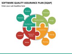 Software Quality Assurance Plan (SQAP) PPT Slide 20