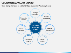 Customer Advisory Board PPT Slide 5