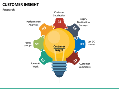 Customer Insight PPT Slide 19