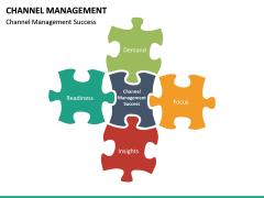 Channel Management PPT slide 32