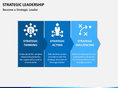 Strategic Leadership PPT Slide 6