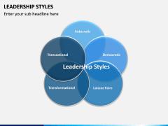 Leadership Styles PPT Slide 15