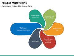 Project Monitoring PPT Slide 25