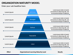 Organization Maturity Model PPT Slide 7