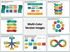 Marketing Information System PPT Slide MC Combined