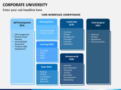 Corporate University PPT Slide 8