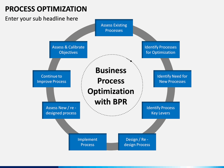 Process Optimization Powerpoint Template