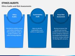 Ethics Audit PPT Slide 13