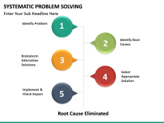 Systematic Problem Solving PPT Slide 28