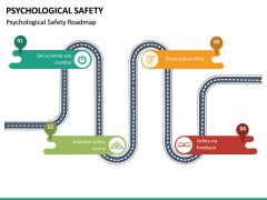 Psychological Safety PPT Slide 25