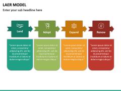 LAER Model PPT Slide 20