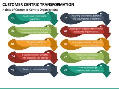 Customer Centric Transformation PPT Slide 20
