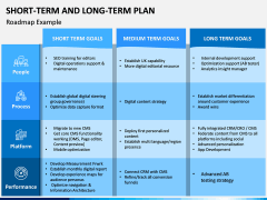 Short Term and Long Term Plan PPT Slide 5