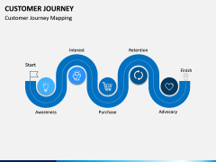 Customer Journey PPT Slide 6