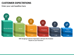 Customer Expectations PPT Slide 55