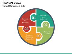 Financial Goals PPT Slide 26