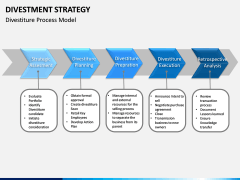Divestment Strategy PPT Slide 3