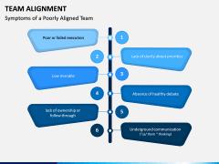 Team Alignment PPT Slide 7