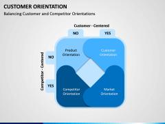 Customer Orientation PPT Slide 5