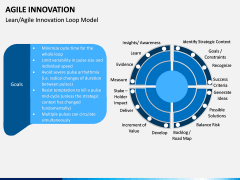Agile Innovation PPT Slide 7