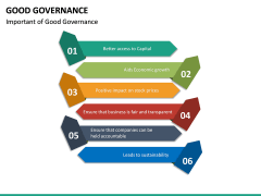 Good Governance PPT Slide 30