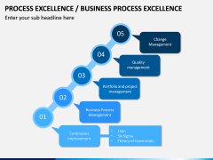 Business Process Excellence PPT Slide 11
