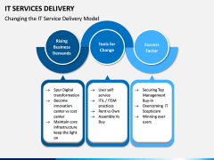 IT Service Delivery PPT Slide 7