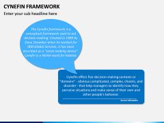 Cynefin Framework PPT Slide 2