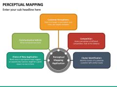 Perceptual Mapping PPT Slide 18