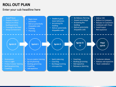 Roll Out Plan PPT Slide 3