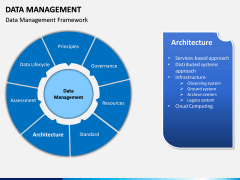 Data Management PPT slide 6