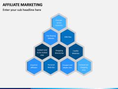 Affiliate Marketing PPT Slide 15