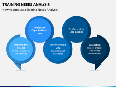 Training Needs Analysis PPT Slide 11
