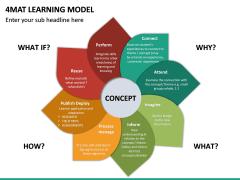 4MAT Learning Model Slide 11