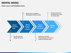 Mental Model PPT Slide 14